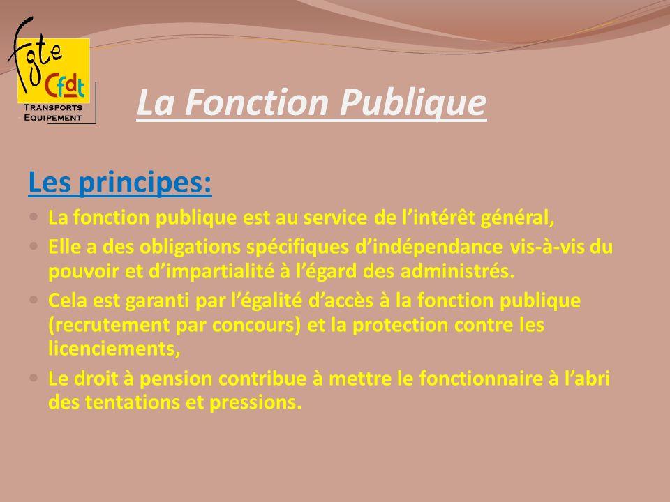 La Fonction Publique Les principes: