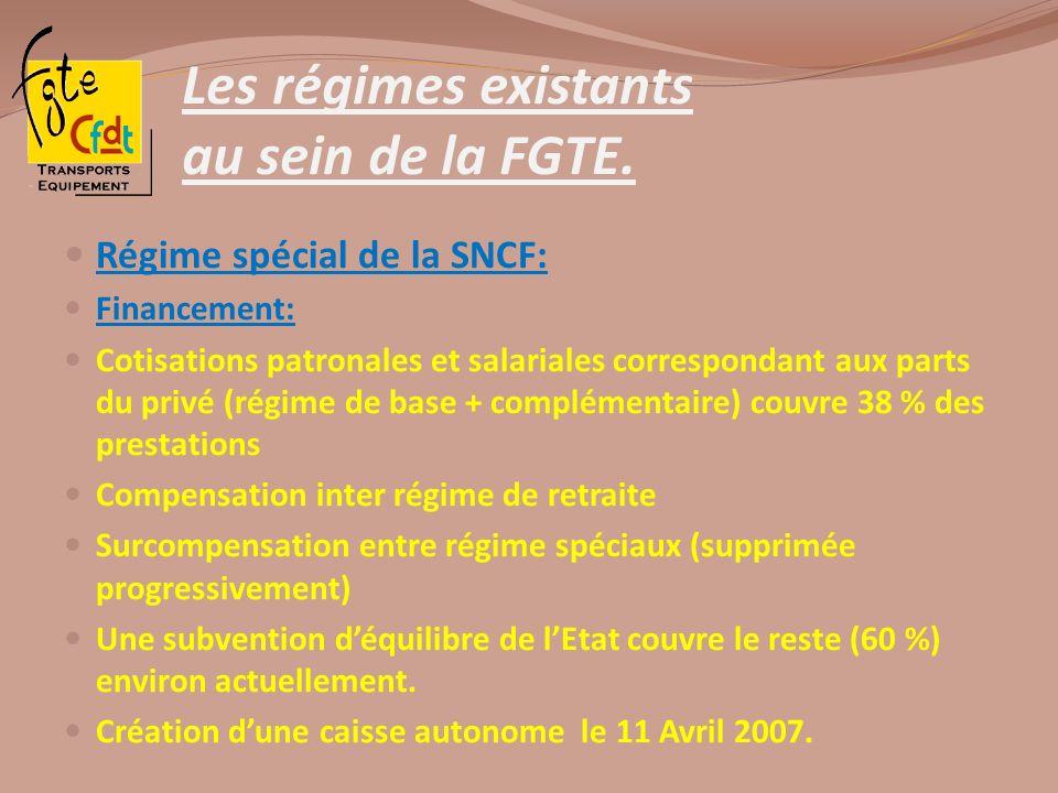Les régimes existants au sein de la FGTE.