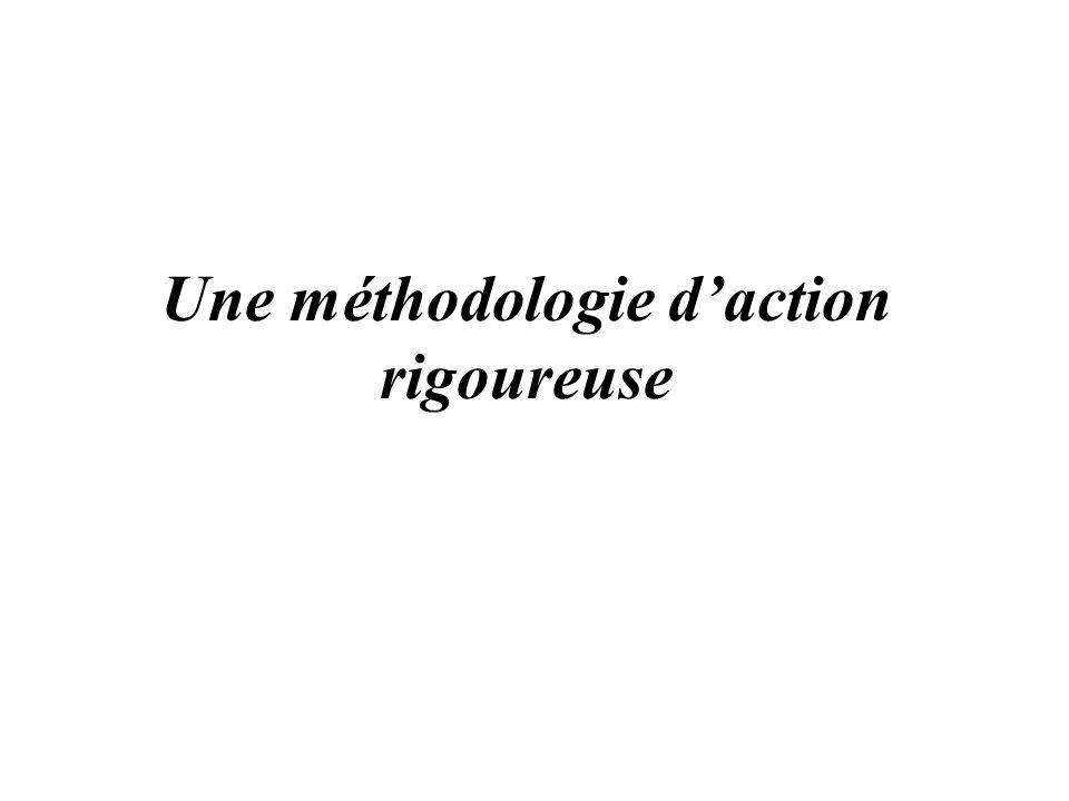 Une méthodologie d'action rigoureuse