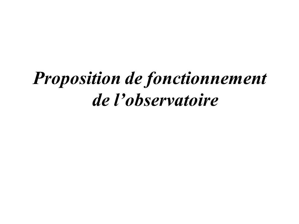 Proposition de fonctionnement de l'observatoire