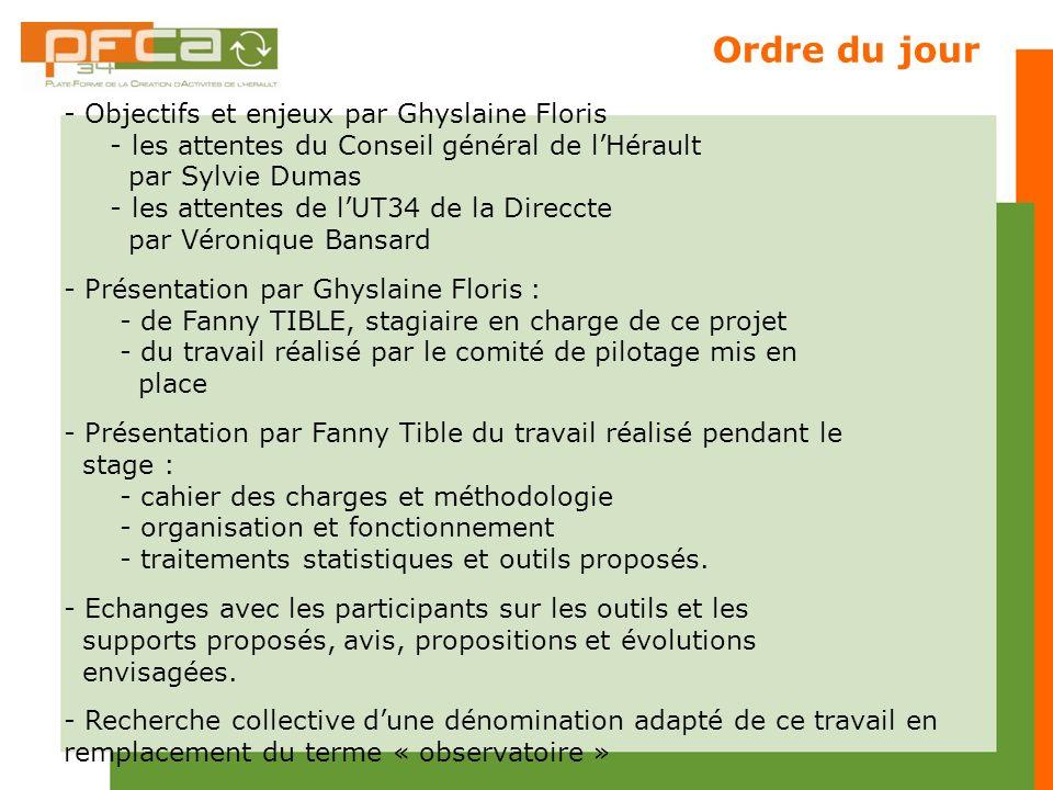 Ordre du jour - Objectifs et enjeux par Ghyslaine Floris