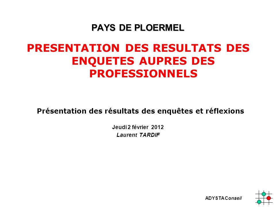 PRESENTATION DES RESULTATS DES ENQUETES AUPRES DES PROFESSIONNELS