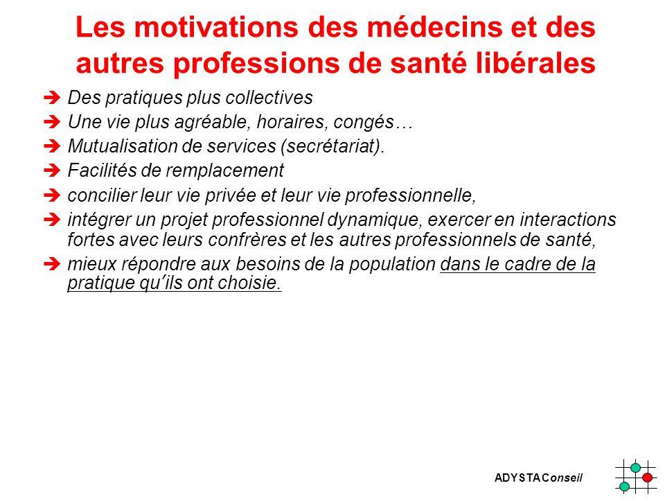 Les motivations des médecins et des autres professions de santé libérales