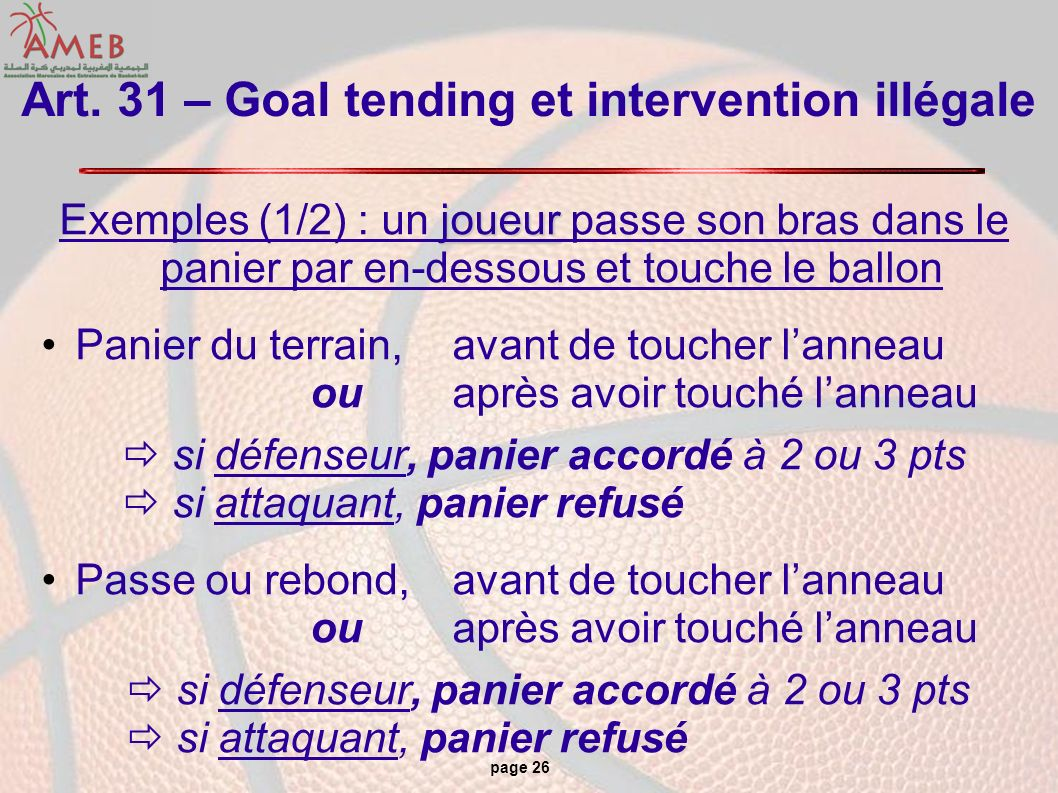 Art. 31 – Goal tending et intervention illégale