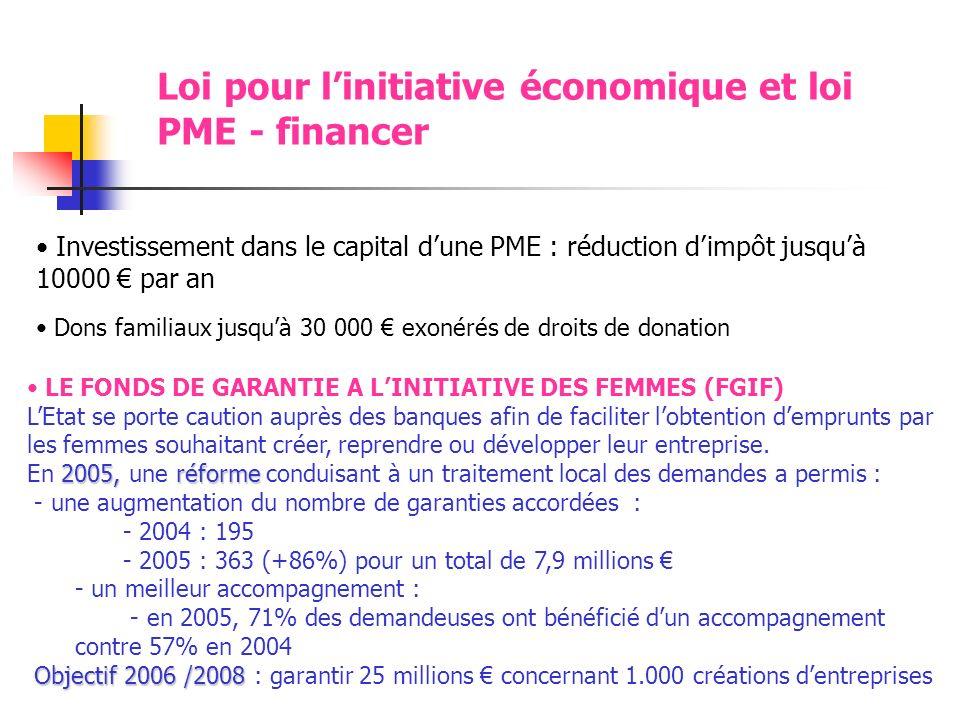 Loi pour l'initiative économique et loi PME - financer