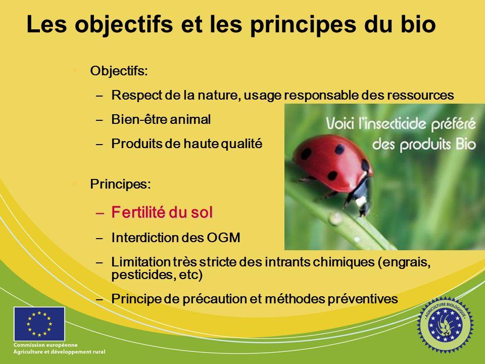 Les objectifs et les principes du bio