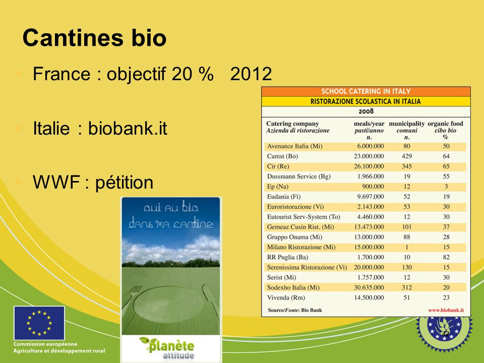 Cantines bio France : objectif 20 % 2012 Italie : biobank.it