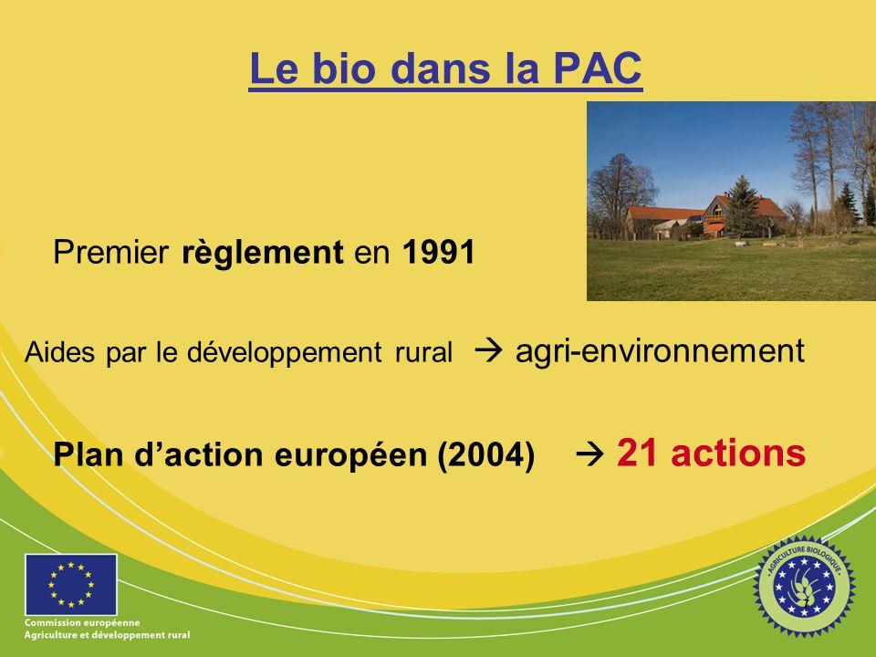 Le bio dans la PAC Premier règlement en 1991