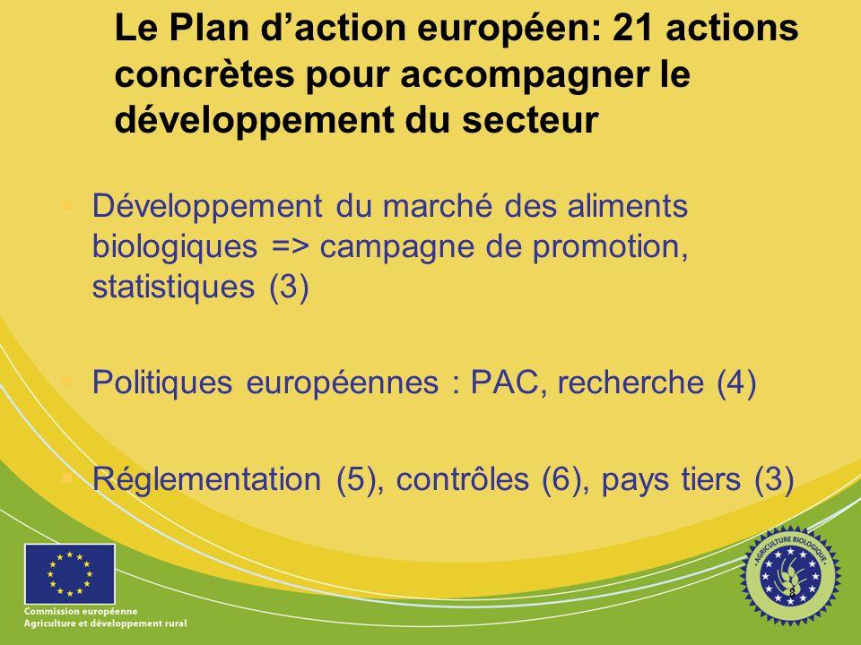 Le Plan d'action européen: 21 actions concrètes pour accompagner le développement du secteur