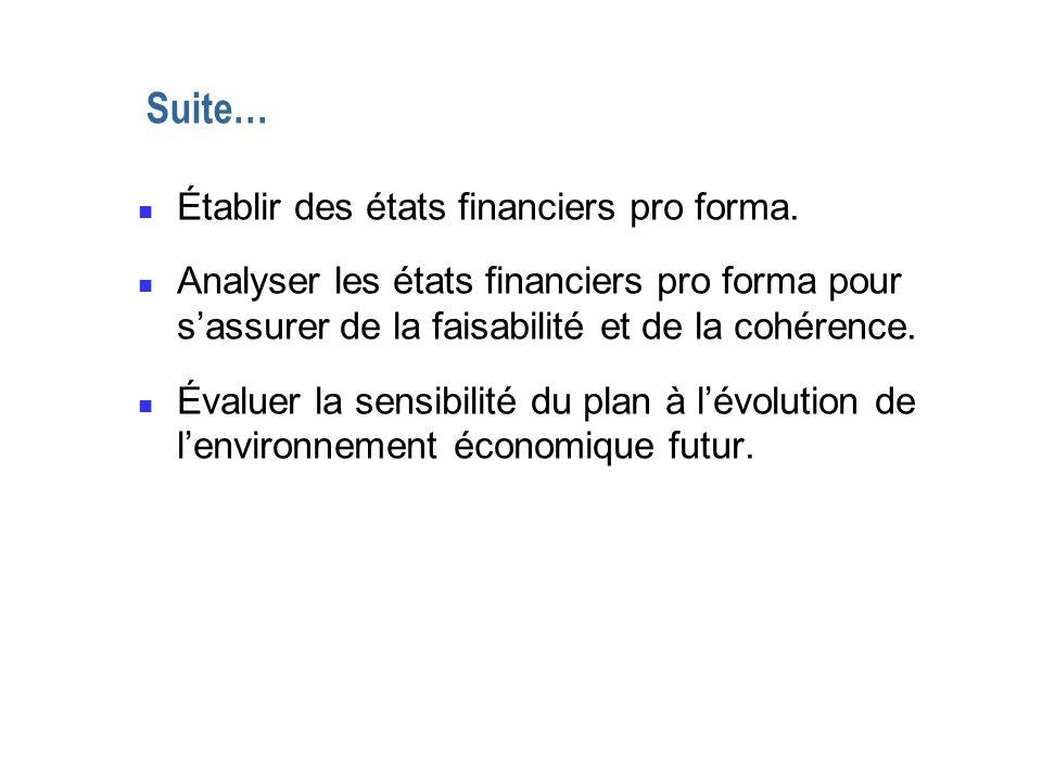 Suite… Établir des états financiers pro forma.