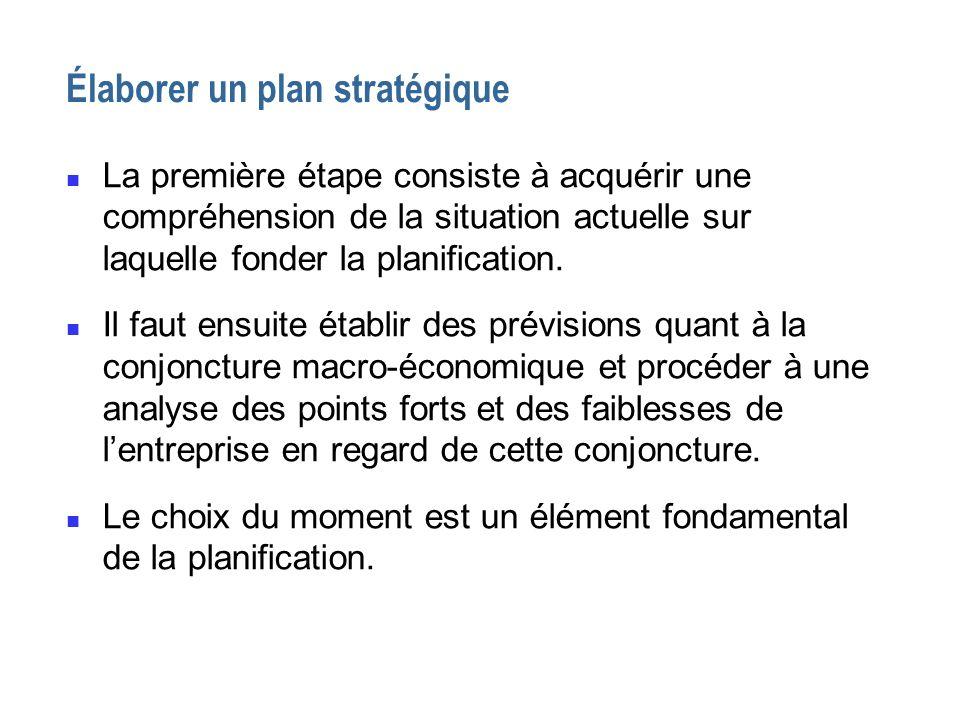 Élaborer un plan stratégique