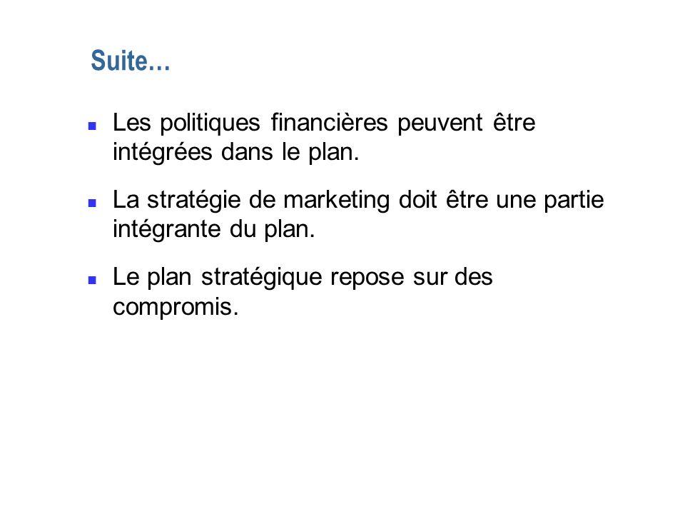 Suite… Les politiques financières peuvent être intégrées dans le plan.
