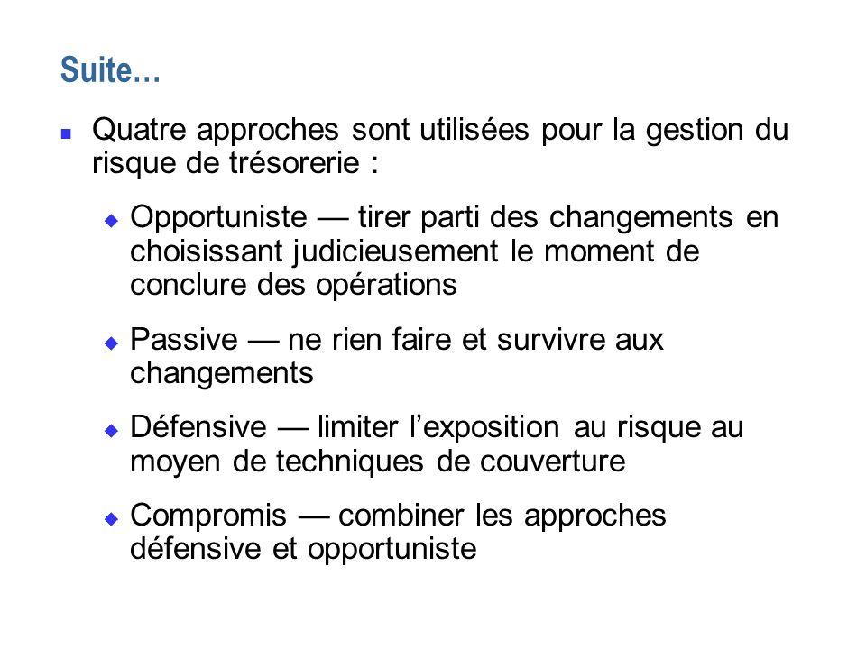 Suite… Quatre approches sont utilisées pour la gestion du risque de trésorerie :