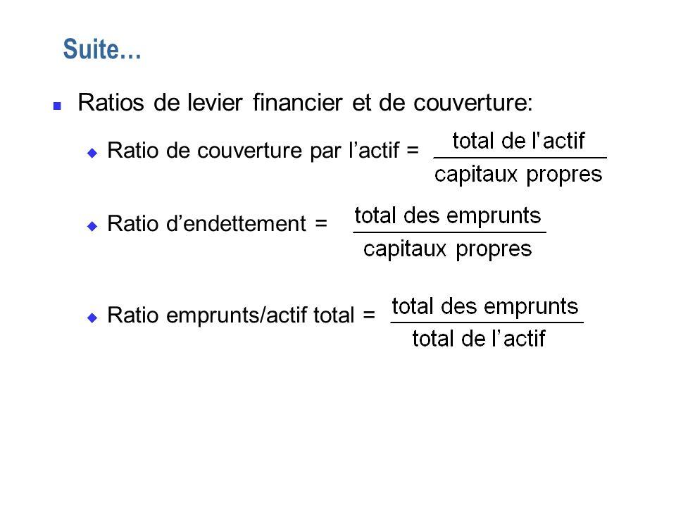 Suite… Ratios de levier financier et de couverture: