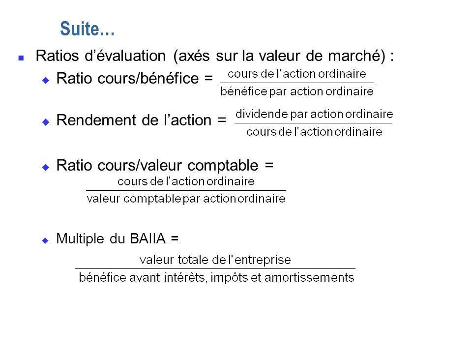 Suite… Ratios d'évaluation (axés sur la valeur de marché) :
