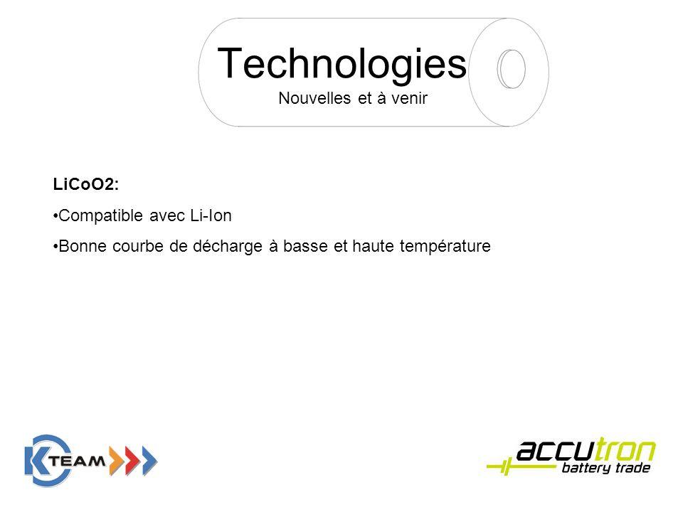 Technologies Nouvelles et à venir LiCoO2: Compatible avec Li-Ion