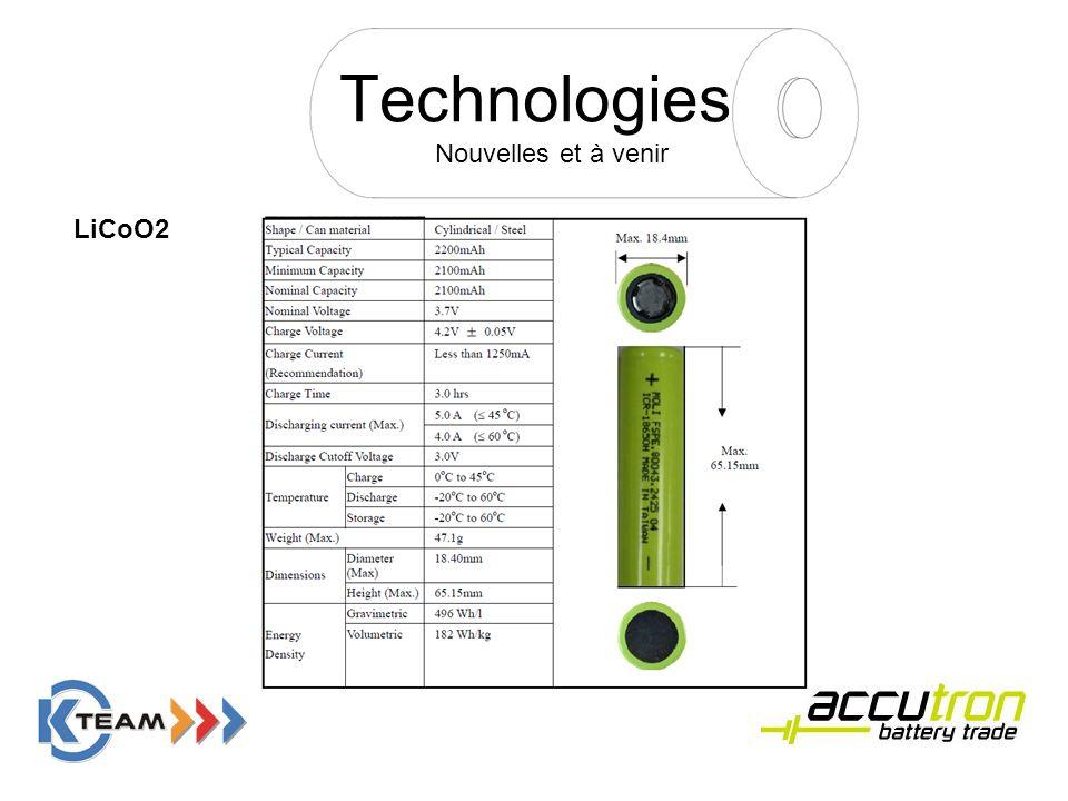 Technologies Nouvelles et à venir LiCoO2