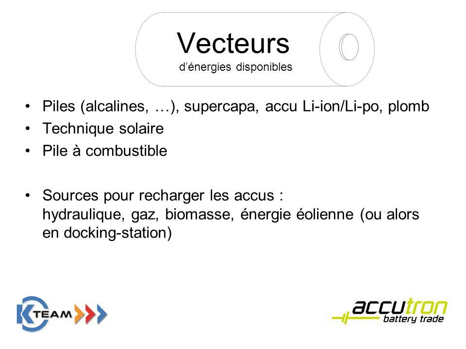 Vecteurs Piles (alcalines, …), supercapa, accu Li-ion/Li-po, plomb