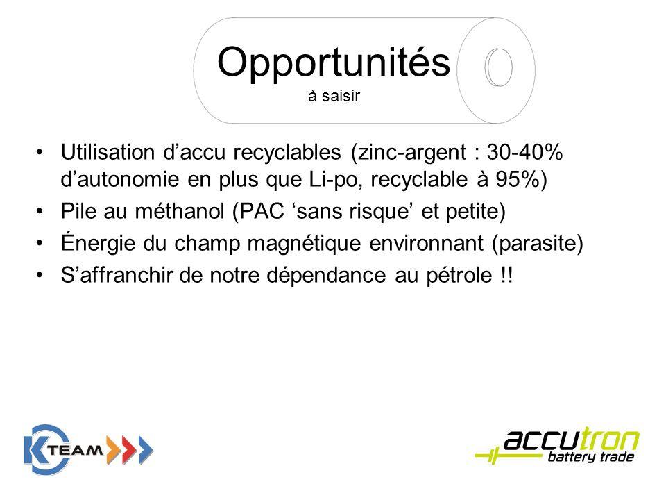 Opportunités à saisir. Utilisation d'accu recyclables (zinc-argent : 30-40% d'autonomie en plus que Li-po, recyclable à 95%)