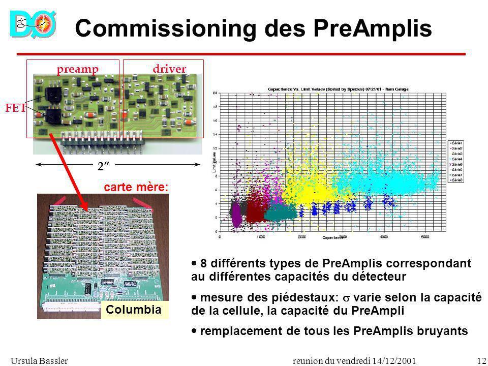 Commissioning des PreAmplis