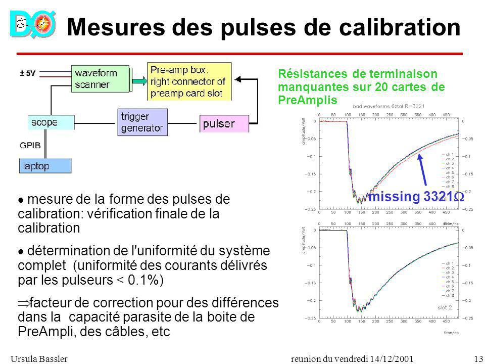 Mesures des pulses de calibration