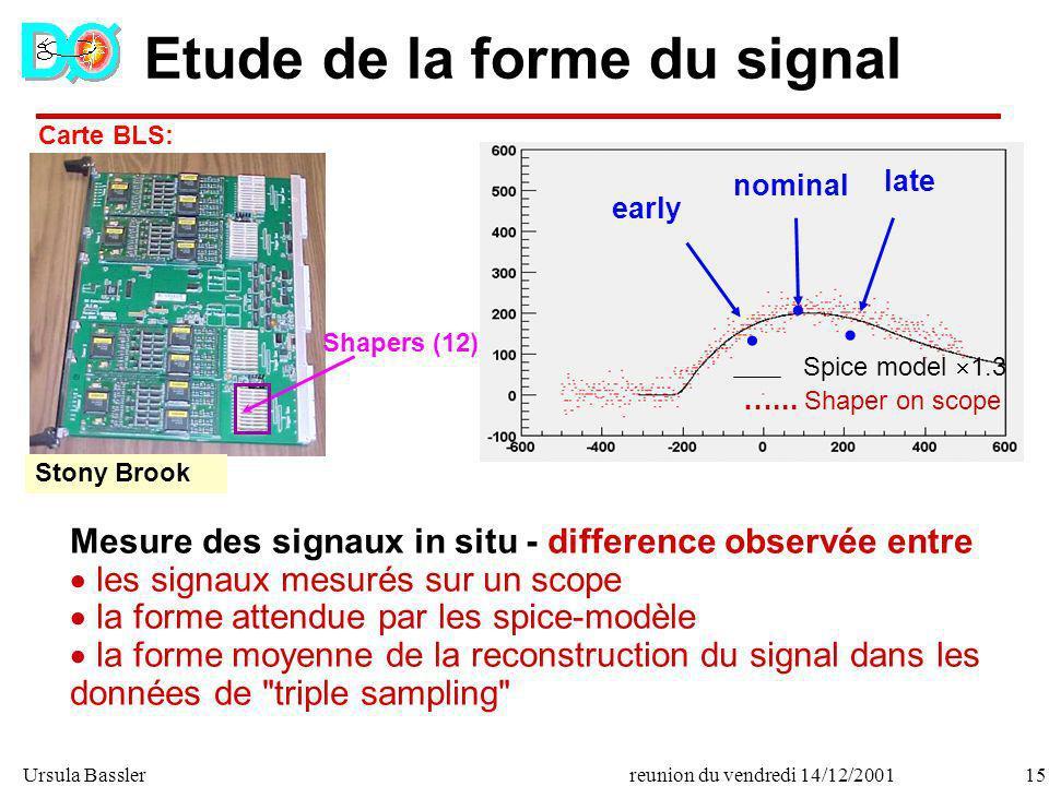 Etude de la forme du signal