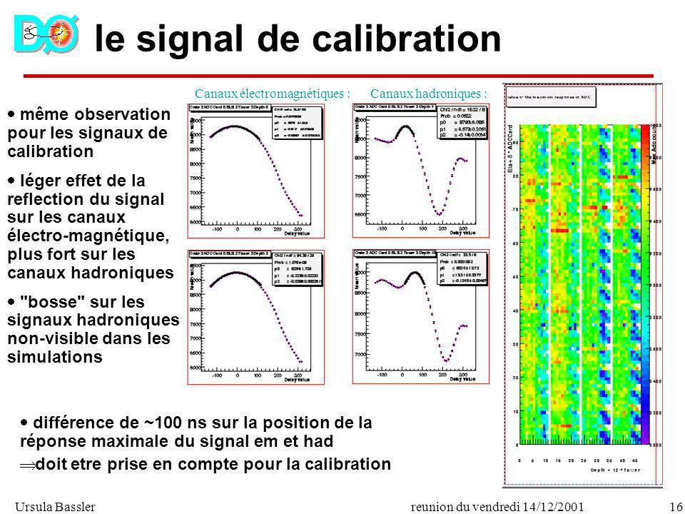 le signal de calibration