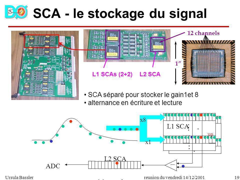 SCA - le stockage du signal