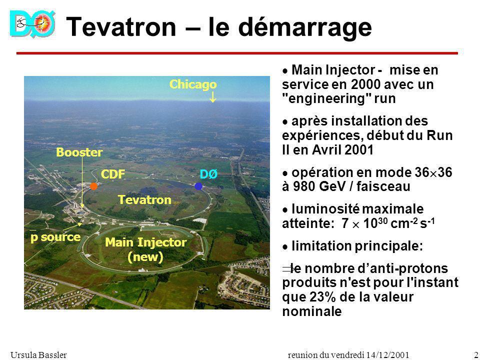 Tevatron – le démarrage