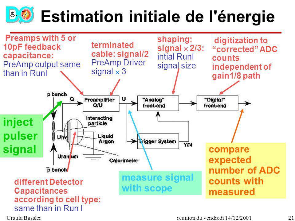 Estimation initiale de l énergie