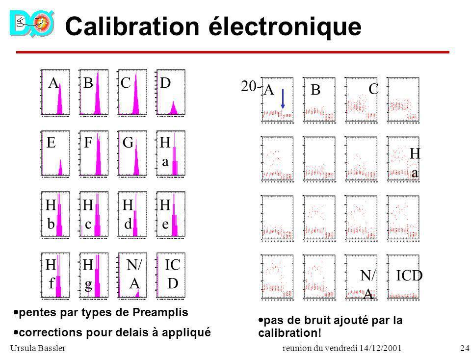 Calibration électronique
