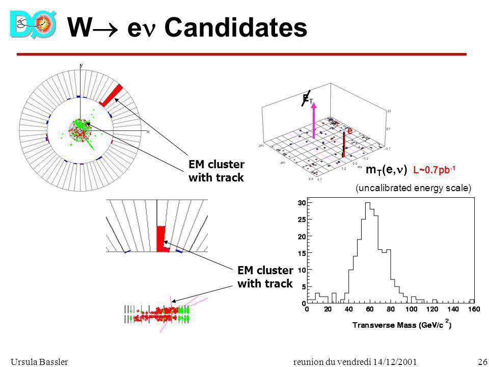 W e Candidates mT(e,n) L~0.7pb-1 EM cluster with track EM cluster