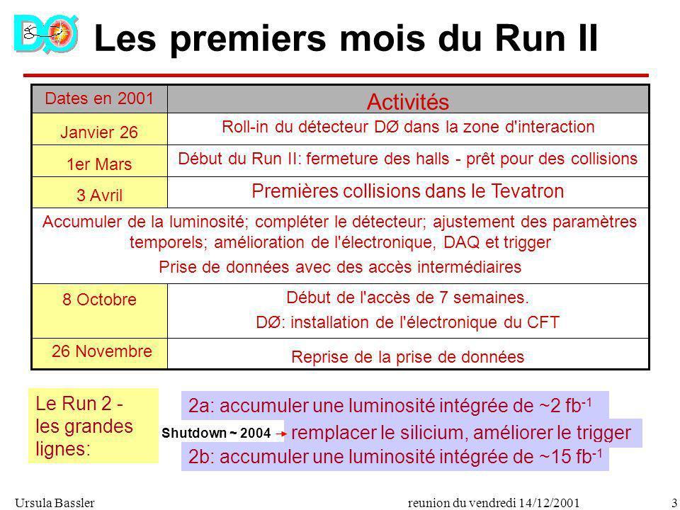 Les premiers mois du Run II