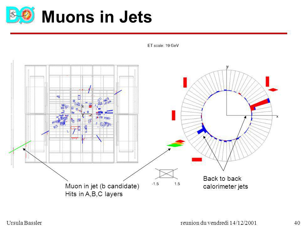 Muons in Jets Back to back calorimeter jets Muon in jet (b candidate)