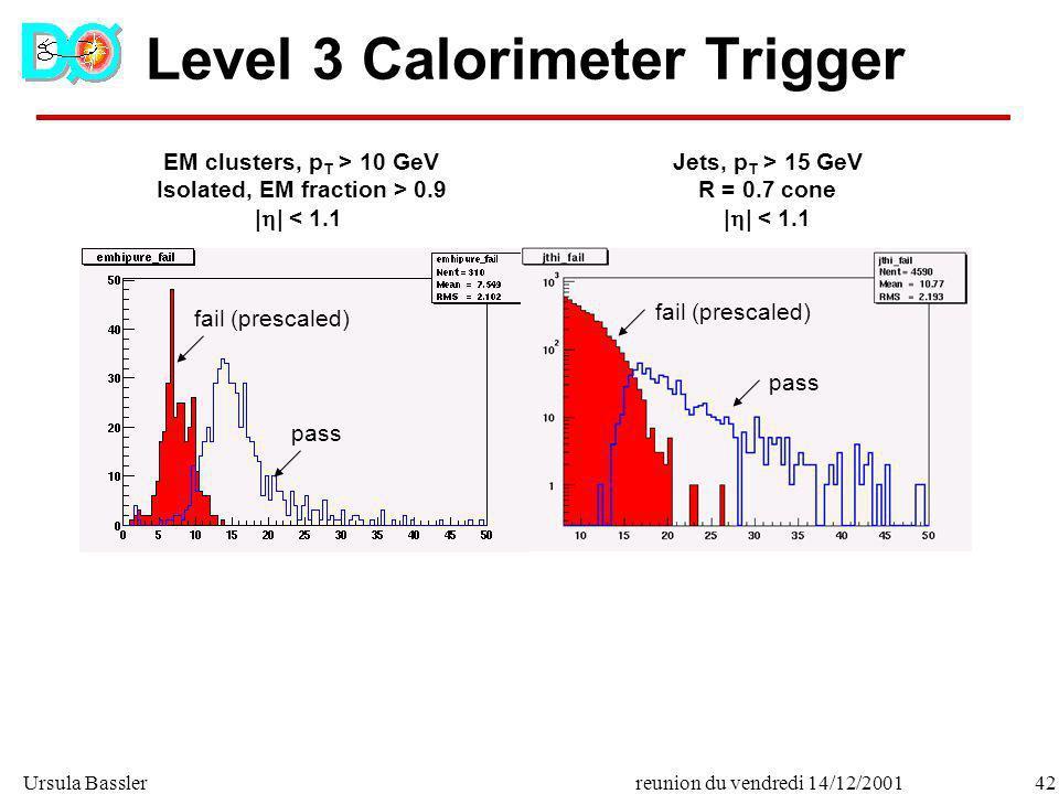Level 3 Calorimeter Trigger
