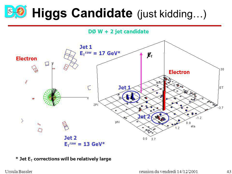 Higgs Candidate (just kidding…)