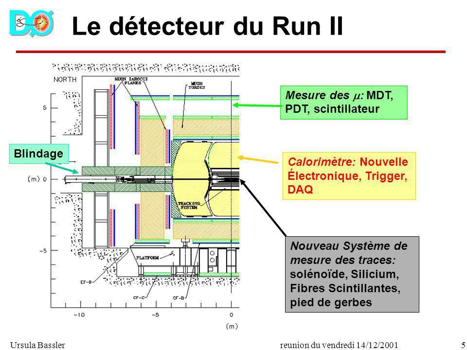 Le détecteur du Run II Mesure des : MDT, PDT, scintillateur Blindage