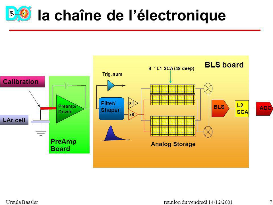 la chaîne de l'électronique