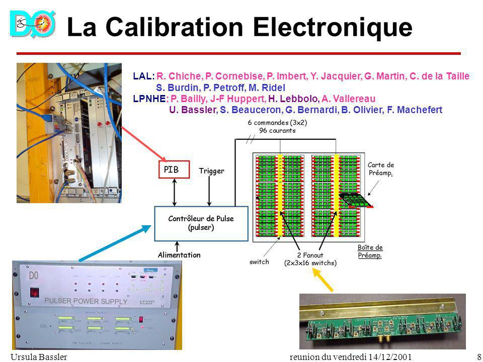 La Calibration Electronique
