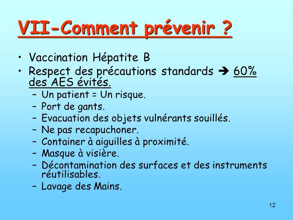 VII-Comment prévenir Vaccination Hépatite B