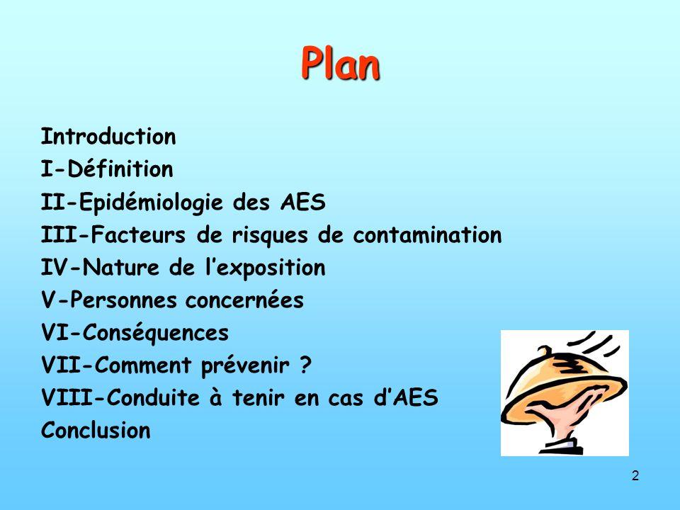 Plan Introduction I-Définition II-Epidémiologie des AES