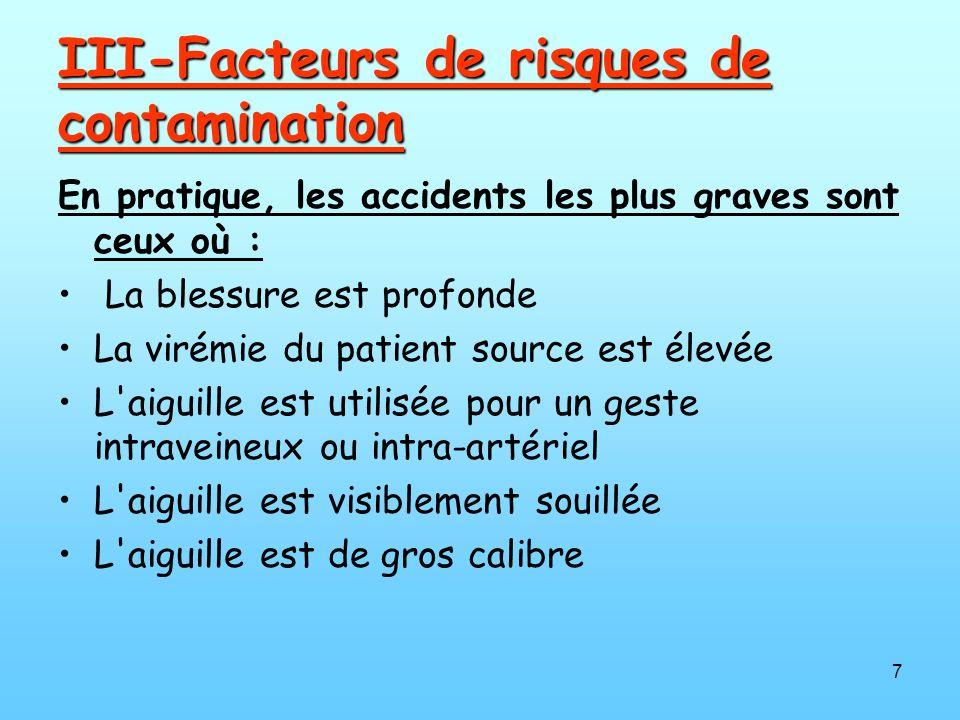 III-Facteurs de risques de contamination