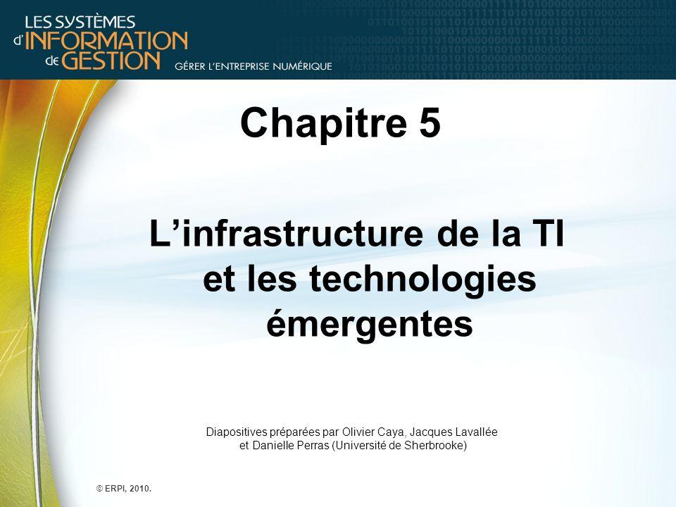 L'infrastructure de la TI et les technologies émergentes