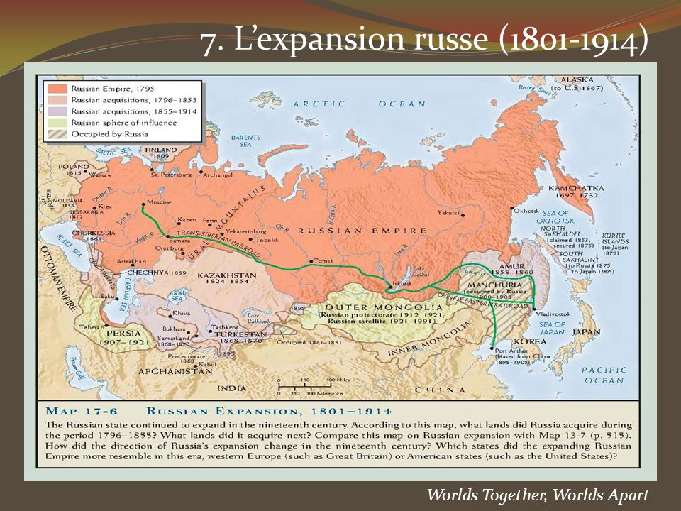 7. L'expansion russe (1801-1914) Worlds Together, Worlds Apart