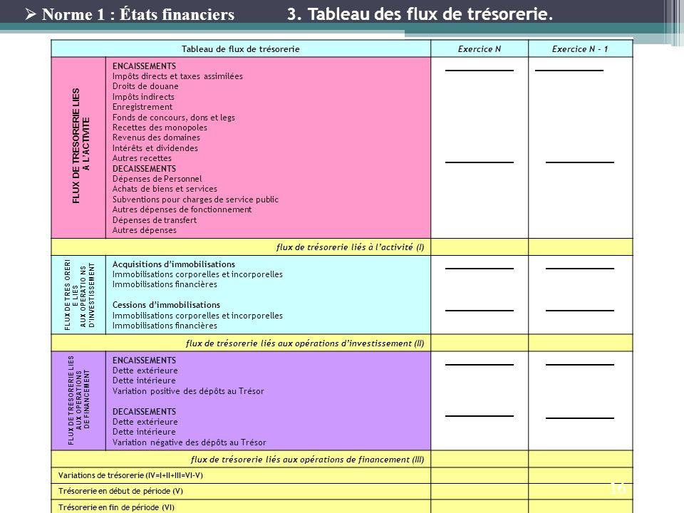 Norme 1 : États financiers 3. Tableau des flux de trésorerie.