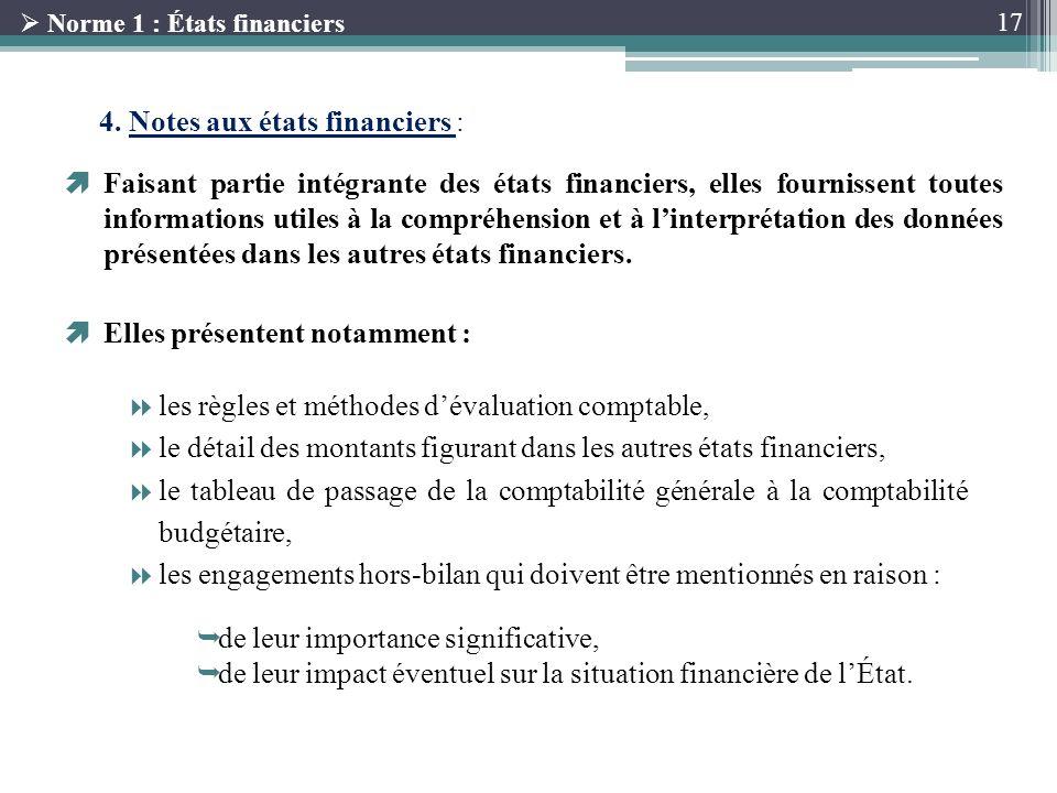 4. Notes aux états financiers :