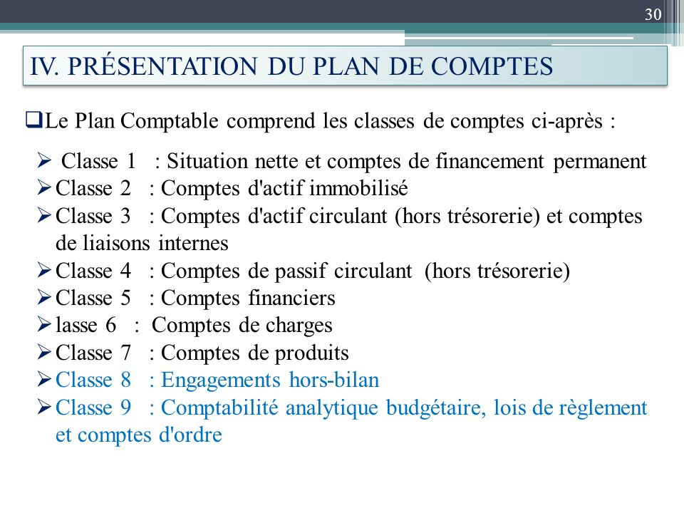 IV. PRÉSENTATION DU PLAN DE COMPTES