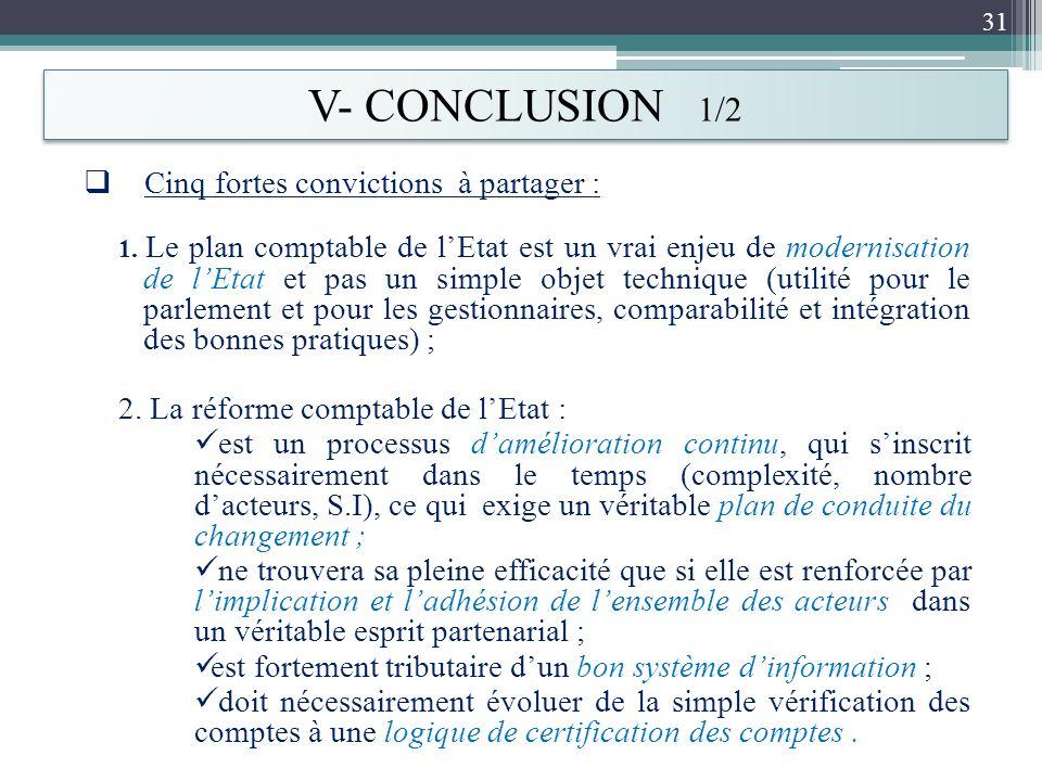 V- CONCLUSION 1/2 Cinq fortes convictions à partager :
