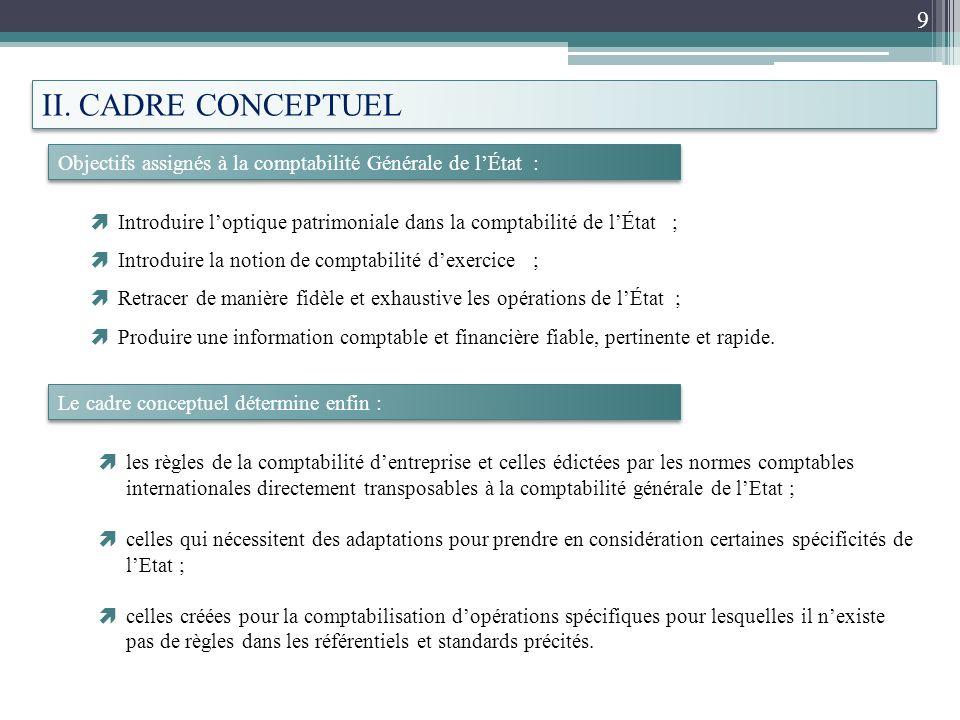 II. CADRE CONCEPTUEL Objectifs assignés à la comptabilité Générale de l'État : Introduire l'optique patrimoniale dans la comptabilité de l'État ;