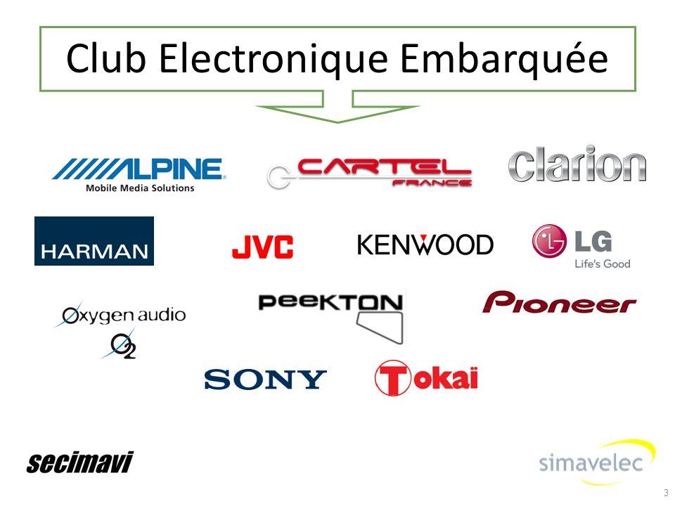 Club Electronique Embarquée